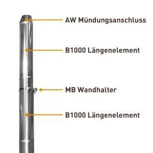 Edelstahlschornstein 150mm Komplett-Set 6,3 m