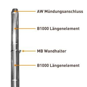 Edelstahlschornstein 150mm Komplett-Set 3,3 m